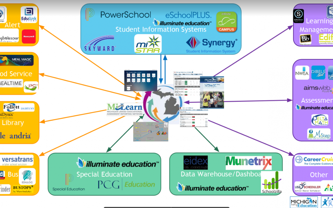 how to make a powerschool account for students